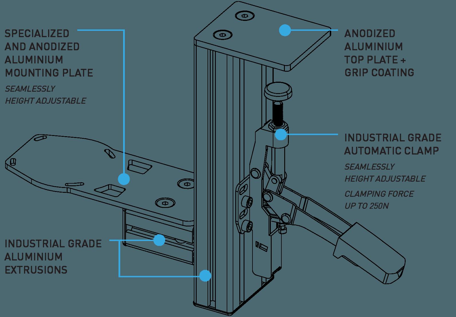 Joystick / HOTAS Table Mount