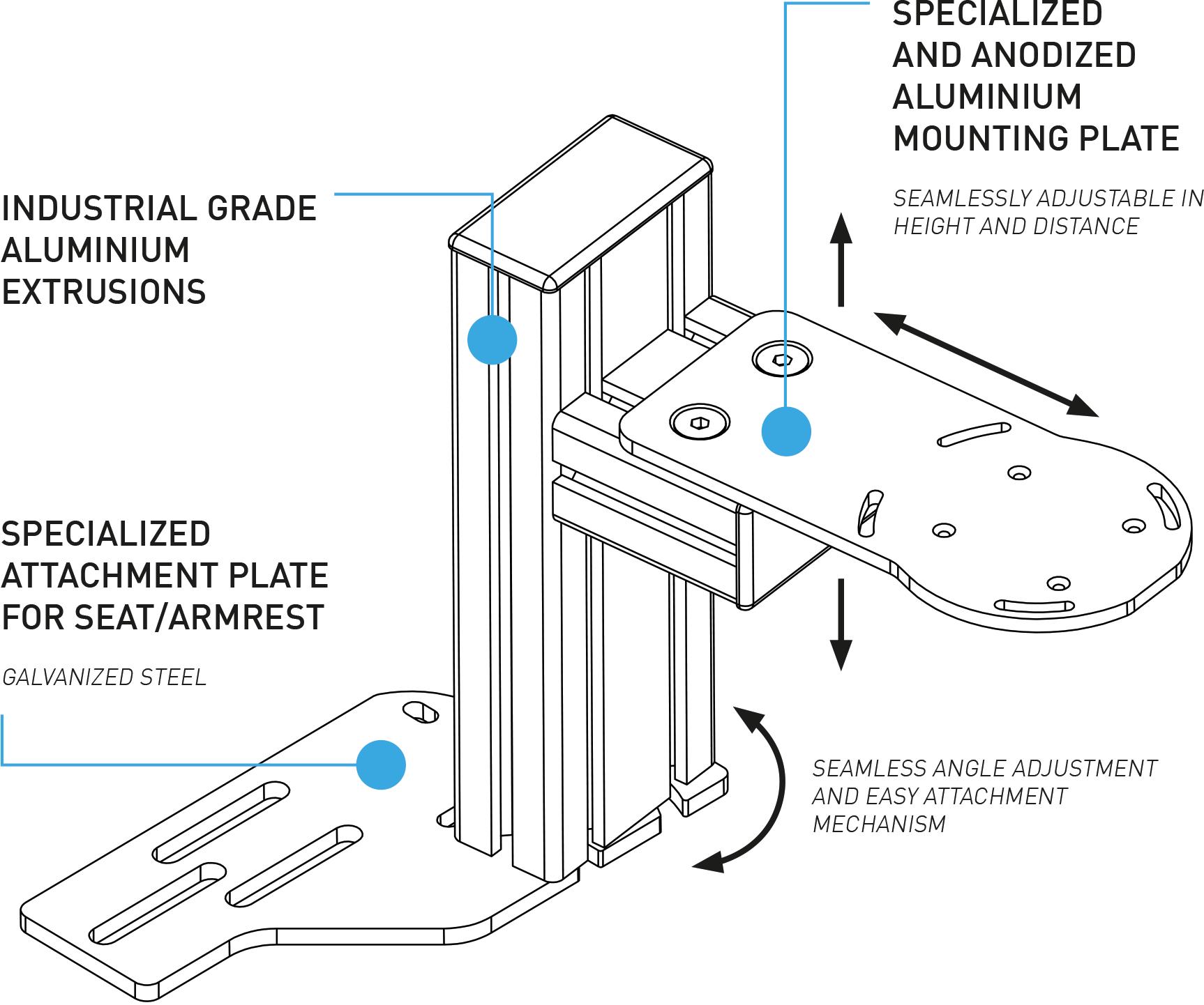 Joystick / HOTAS Chair Mount